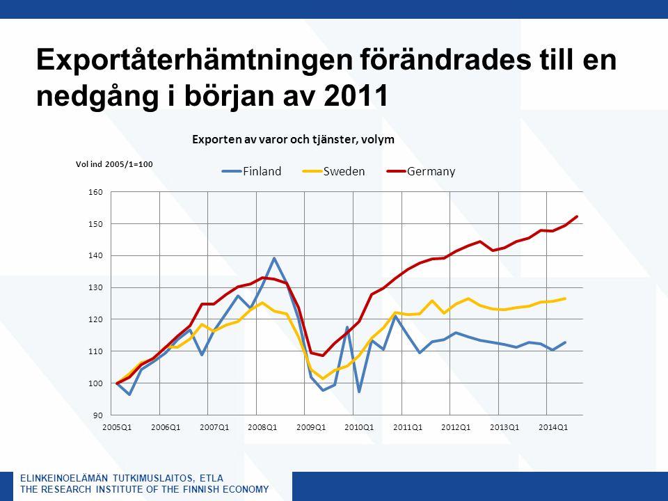 ELINKEINOELÄMÄN TUTKIMUSLAITOS, ETLA THE RESEARCH INSTITUTE OF THE FINNISH ECONOMY Exportåterhämtningen förändrades till en nedgång i början av 2011