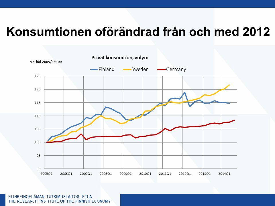 ELINKEINOELÄMÄN TUTKIMUSLAITOS, ETLA THE RESEARCH INSTITUTE OF THE FINNISH ECONOMY Konsumtionen oförändrad från och med 2012
