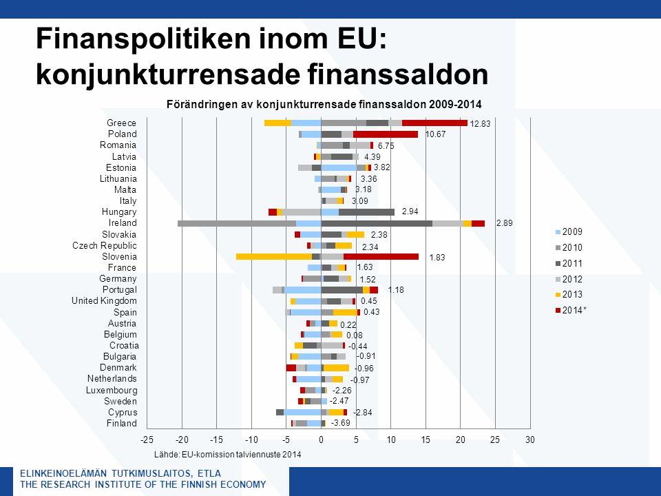 ELINKEINOELÄMÄN TUTKIMUSLAITOS, ETLA THE RESEARCH INSTITUTE OF THE FINNISH ECONOMY Finanspolitiken i Finland