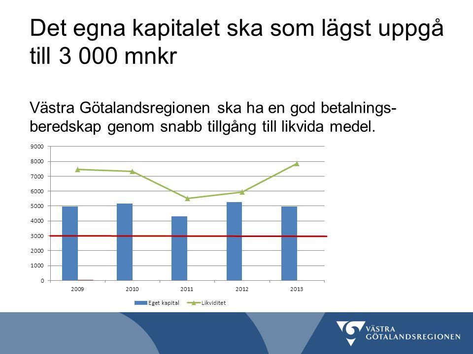 Det egna kapitalet ska som lägst uppgå till 3 000 mnkr Västra Götalandsregionen ska ha en god betalnings- beredskap genom snabb tillgång till likvida