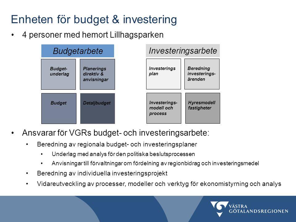Enheten för budget & investering 4 personer med hemort Lillhagsparken Budget- underlag Budget Planerings direktiv & anvisningar Detaljbudget Budgetarb