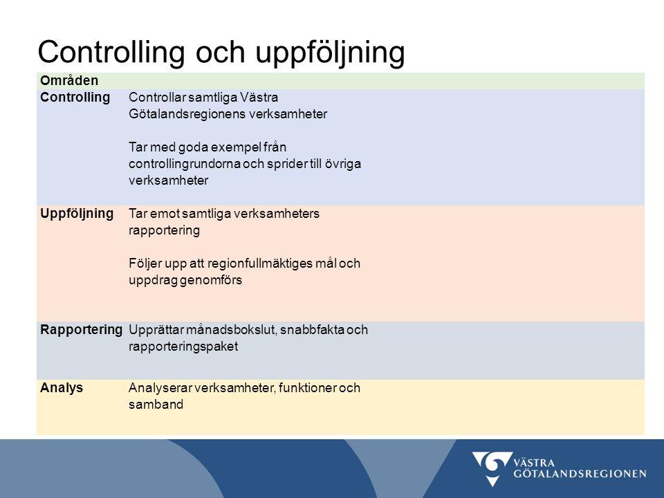 Controlling och uppföljning Områden Controlling Controllar samtliga Västra Götalandsregionens verksamheter Tar med goda exempel från controllingrundor