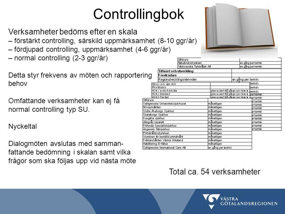 Controllingbok Verksamheter bedöms efter en skala – förstärkt controlling, särskild uppmärksamhet (8-10 ggr/år) – fördjupad controlling, uppmärksamhet