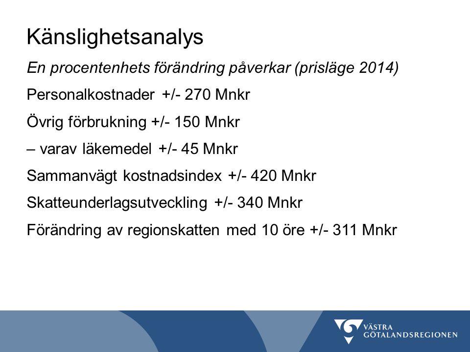 Känslighetsanalys En procentenhets förändring påverkar (prisläge 2014) Personalkostnader +/- 270 Mnkr Övrig förbrukning +/- 150 Mnkr – varav läkemedel