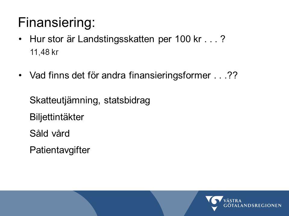 Finansiering: Hur stor är Landstingsskatten per 100 kr... ? 11,48 kr Vad finns det för andra finansieringsformer...?? Skatteutjämning, statsbidrag Bil
