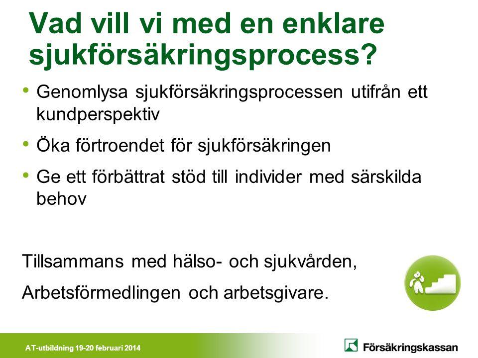 AT-utbildning 19-20 februari 2014 Frågeställningar Deltidssjukskrivning Anpassning/Omplacering Rehabiliteringsinsatser Byte av arbetsplats/arbetsgivare.