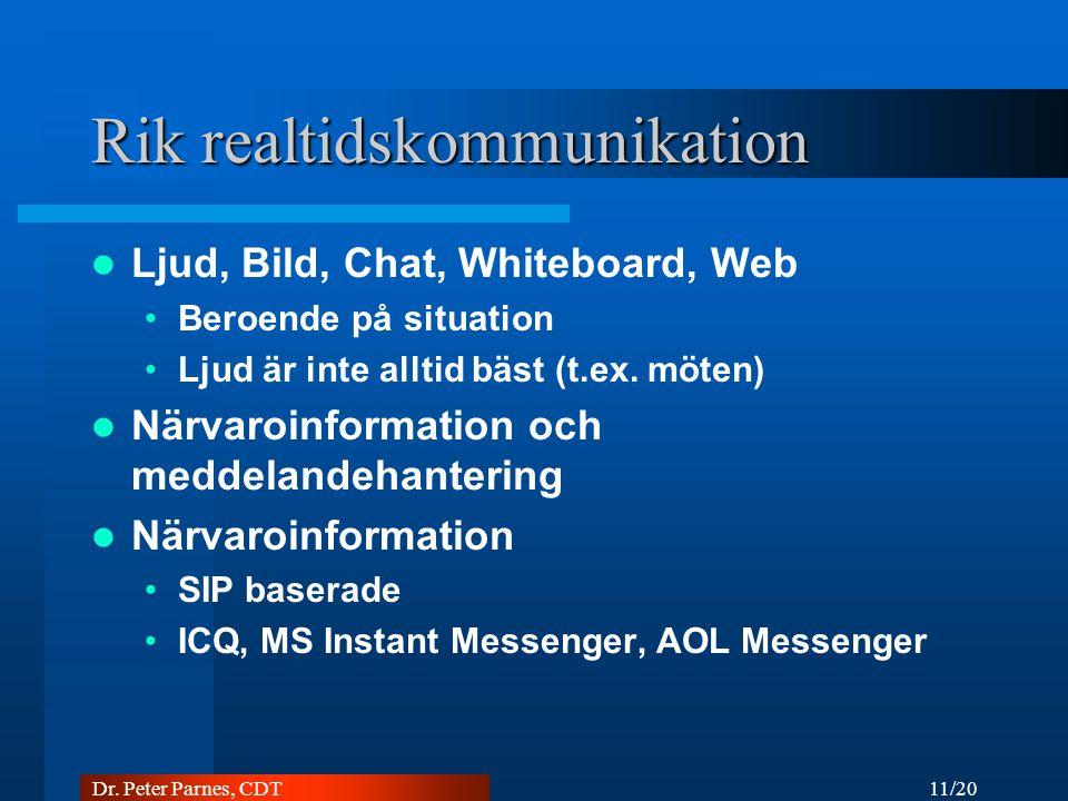 11/20 Dr. Peter Parnes, CDT Rik realtidskommunikation Ljud, Bild, Chat, Whiteboard, Web Beroende på situation Ljud är inte alltid bäst (t.ex. möten) N