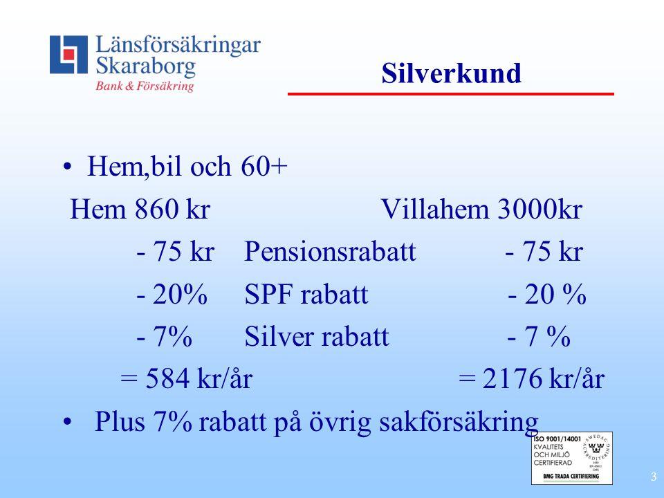 3 Silverkund Hem,bil och 60+ Hem 860 kr Villahem 3000kr - 75 kr Pensionsrabatt - 75 kr - 20% SPF rabatt - 20 % - 7% Silver rabatt - 7 % = 584 kr/år = 2176 kr/år Plus 7% rabatt på övrig sakförsäkring