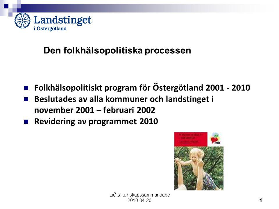LiÖ:s kunskapssammanträde 2010-04-20 1 Folkhälsopolitiskt program för Östergötland 2001 - 2010 Beslutades av alla kommuner och landstinget i november 2001 – februari 2002 Revidering av programmet 2010 Den folkhälsopolitiska processen