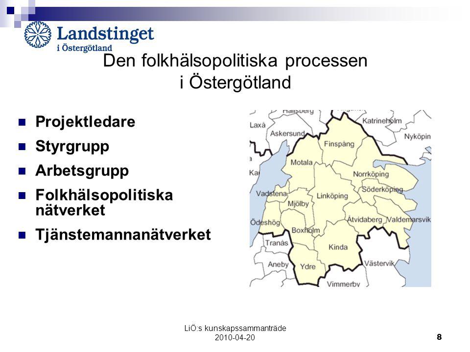 LiÖ:s kunskapssammanträde 2010-04-20 8 Den folkhälsopolitiska processen i Östergötland Projektledare Styrgrupp Arbetsgrupp Folkhälsopolitiska nätverket Tjänstemannanätverket
