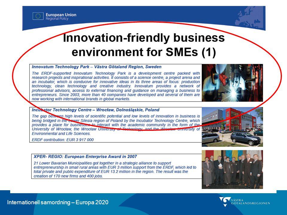 Internationell samordning – Europa 2020