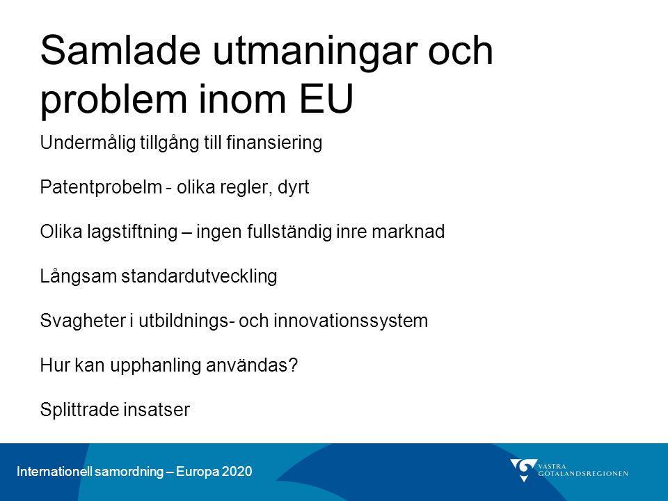 Internationell samordning – Europa 2020 Samlade utmaningar och problem inom EU Undermålig tillgång till finansiering Patentprobelm - olika regler, dyr