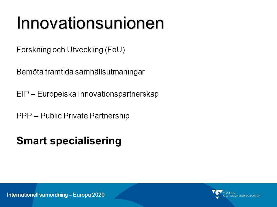 Internationell samordning – Europa 2020 Idéas Attitudes New companies Entreprenörskap – den entreprenöriella kedjan Regionala styrkeområden Små och medel- stora företag Entreprenörskap och nyföretagande