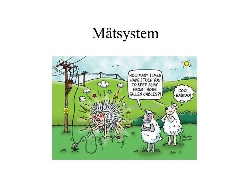 Mätsystem