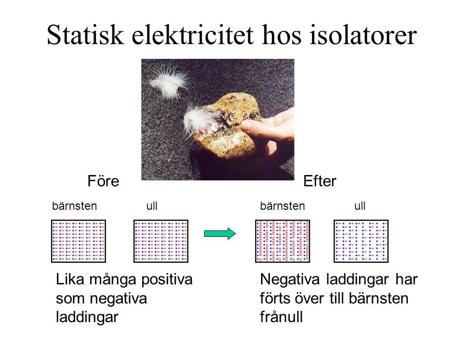 Statisk elektricitet hos isolatorer bärnstenull FöreEfter bärnstenull Lika många positiva som negativa laddingar Negativa laddingar har förts över til