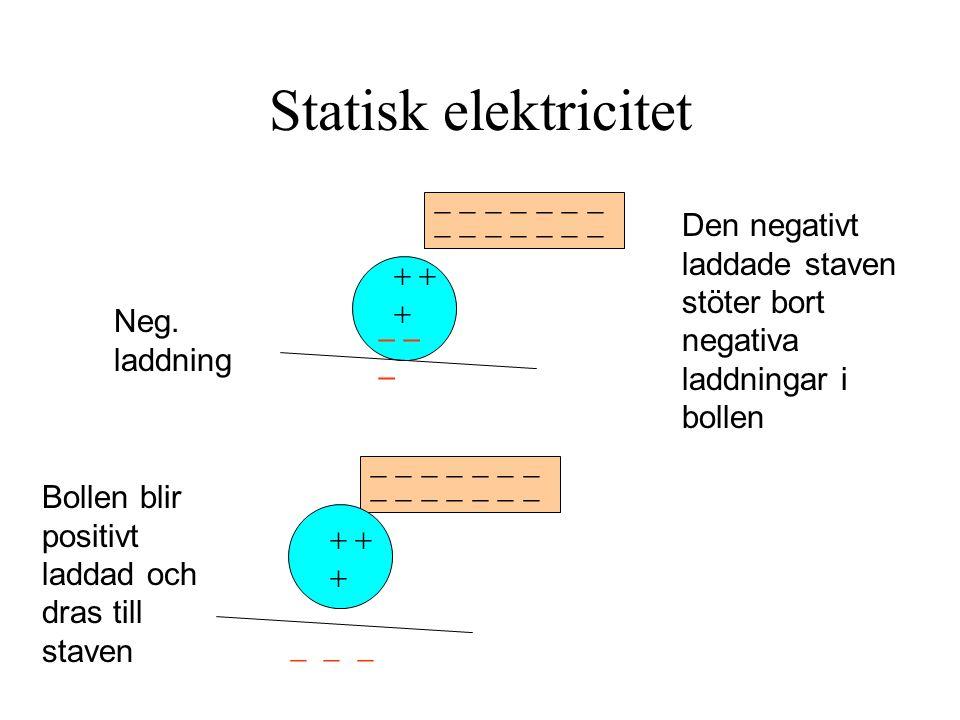 Statisk elektricitet        Den negativt laddade staven stöter bort negativa laddningar i bollen Bollen blir