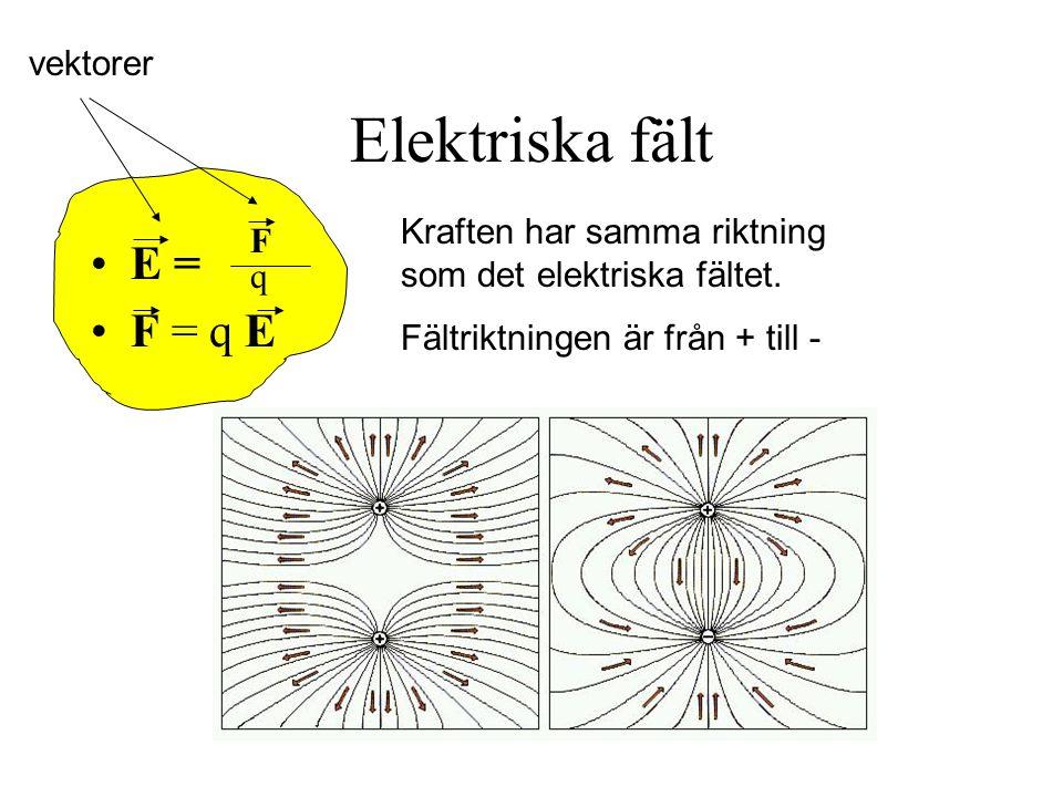 Elektriska fält E = F = q E F q Kraften har samma riktning som det elektriska fältet. Fältriktningen är från + till - vektorer