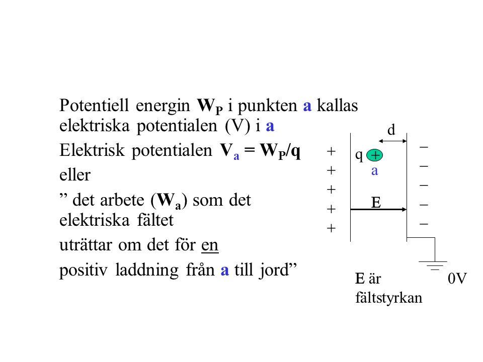 """Potentiell energin W P i punkten a kallas elektriska potentialen (V) i a Elektrisk potentialen V a = W P /q eller """" det arbete (W a ) som det elektris"""