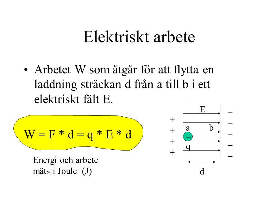Elektriskt arbete Arbetet W som åtgår för att flytta en laddning sträckan d från a till b i ett elektriskt fält E. W = F * d = q * E * d  