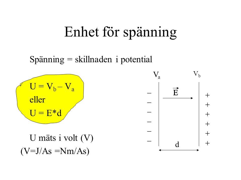 Spänning = skillnaden i potential U = V b – V a eller U = E*d U mäts i volt (V) (V=J/As =Nm/As) Enhet för spänning VaVa VbVb  d  