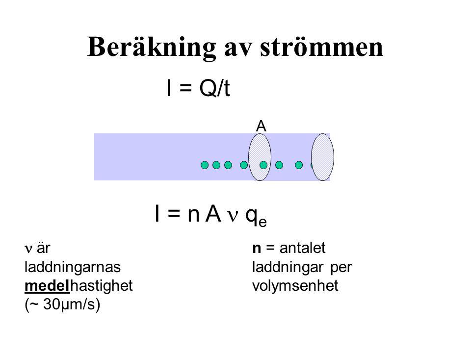 Beräkning av strömmen I = n A q e A n = antalet laddningar per volymsenhet  är laddningarnas medelhastighet (~ 30µm/s) I = Q/t