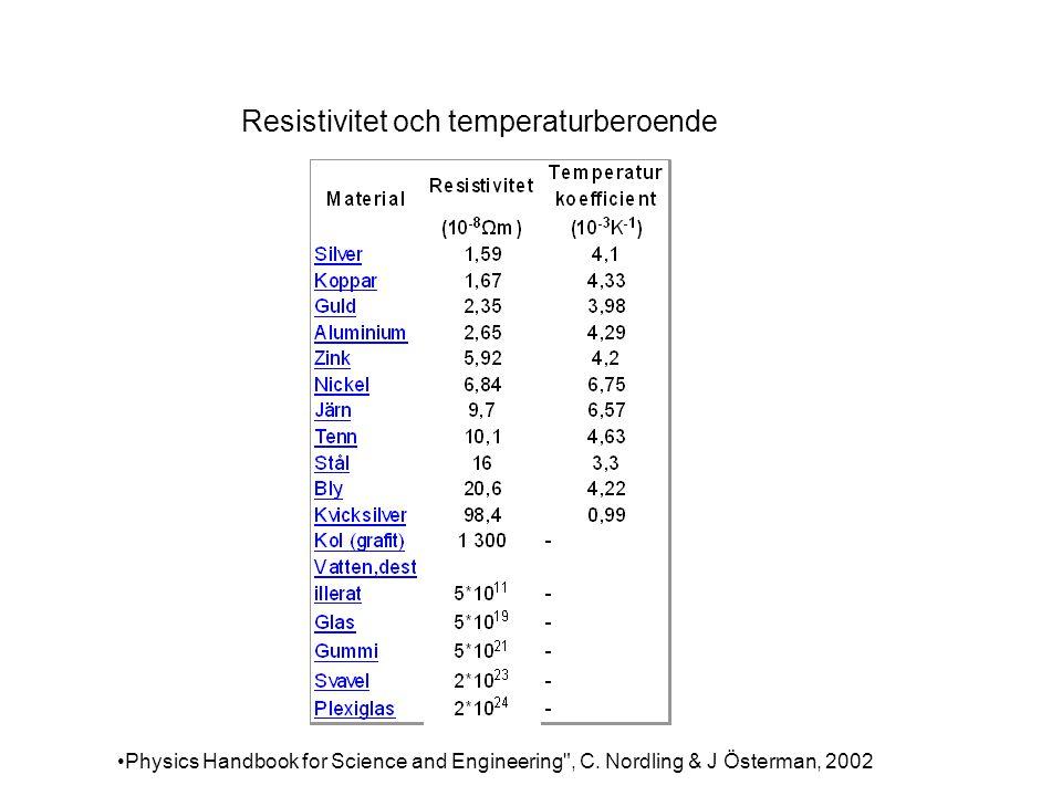 Resistivitet och temperaturberoende Physics Handbook for Science and Engineering