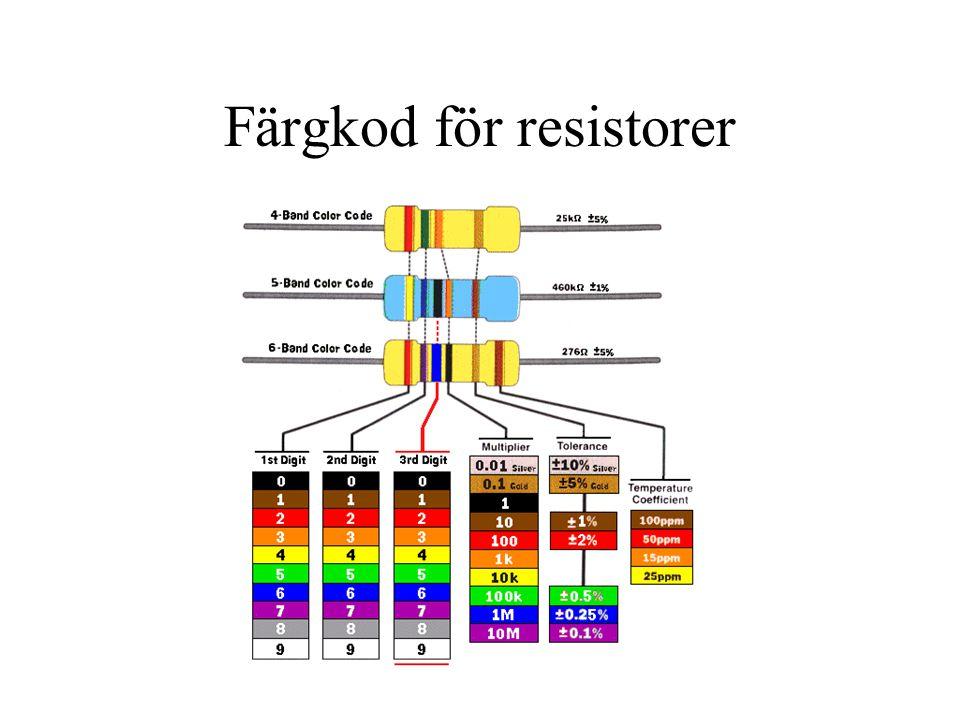 Färgkod för resistorer