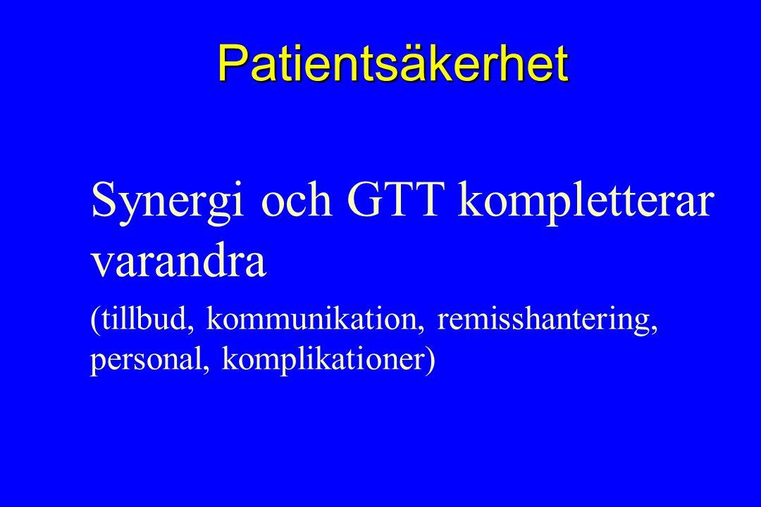 Patientsäkerhet Synergi och GTT kompletterar varandra (tillbud, kommunikation, remisshantering, personal, komplikationer)