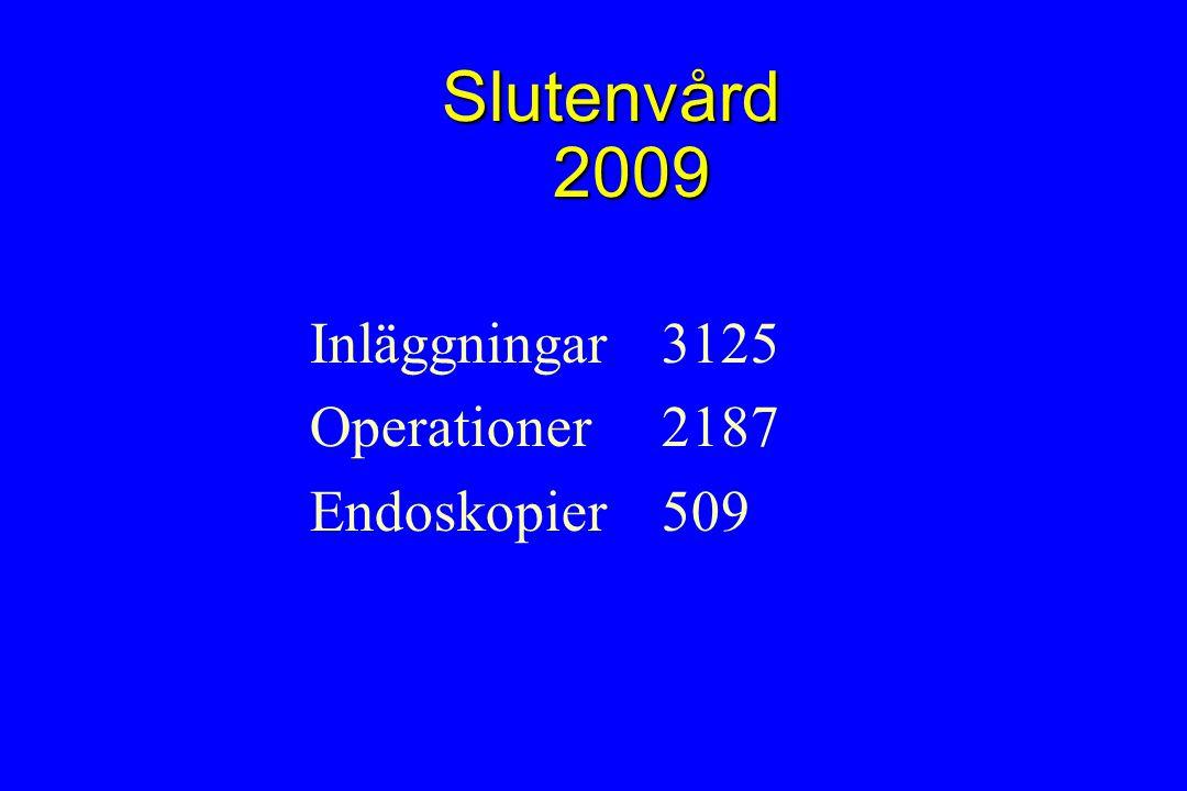 Slutenvård 2009 Inläggningar3125 Operationer2187 Endoskopier509