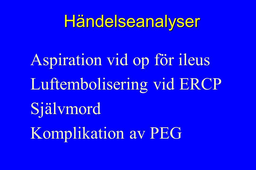 Händelseanalyser Aspiration vid op för ileus Luftembolisering vid ERCP Självmord Komplikation av PEG