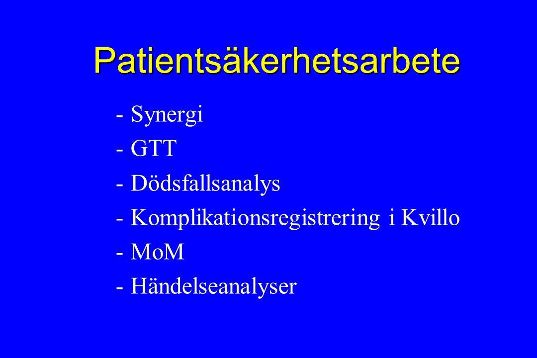 Patientsäkerhetsarbete -Synergi -GTT -Dödsfallsanalys -Komplikationsregistrering i Kvillo -MoM -Händelseanalyser
