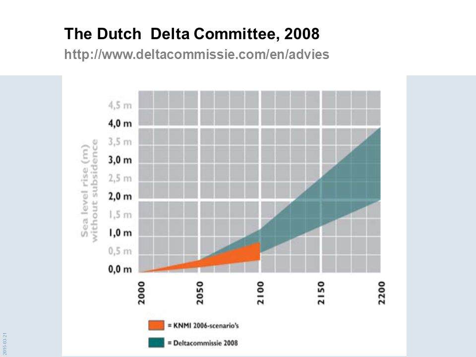 2015-03-21 The Dutch Delta Committee, 2008 http://www.deltacommissie.com/en/advies