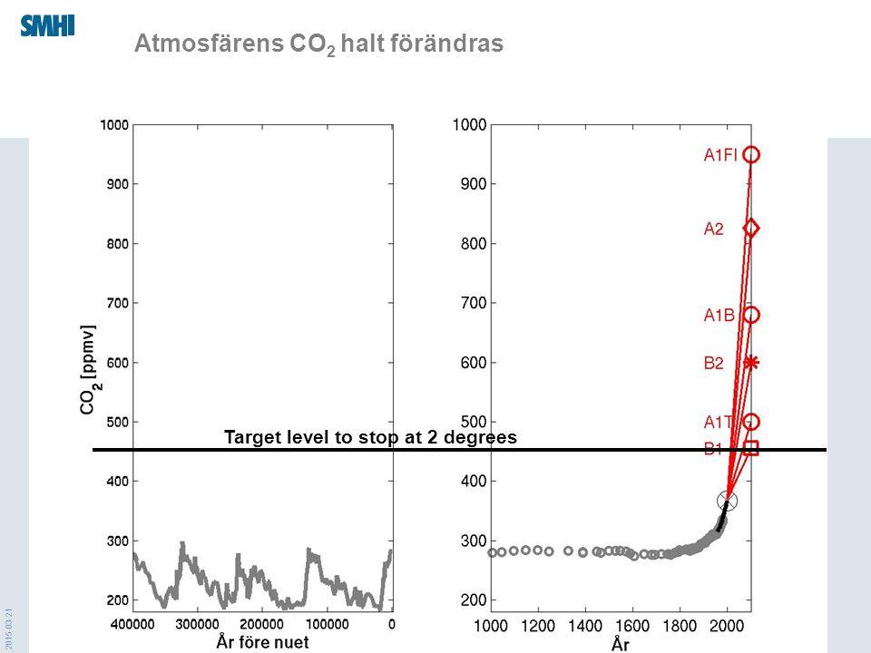 14 2015-03-21 F ö r ä ndring av 100- å rsfl ö det enligt 9 olika klimatscenarier (jfr 1961-1990) 2021-2050 2071-2100