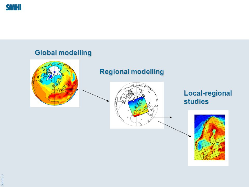 2015-03-21 Regional modelling Local-regional studies Global modelling