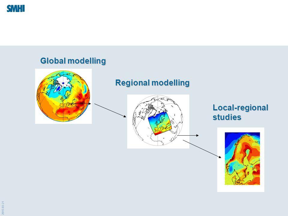 Nya klimatberäkningar är på gång… InstituteScenarioForcing GCM Regional modelResolutionTimeperiod SMHIA1BECHAM5 (1)RCA350km1961-2100 SMHIA1BECHAM5 (3)RCA350km1961-2100 CNRMA1BARPEGEAladin25km1961-2050 KNMIA1BECHAM5 (3)RACMO25km1961-2100 OURANOSA1BCGCM3CRCM25km1961-2050 MPIA1BECHAM5 (3)REMO25km1961-2100 C4IA2ECHAM5 (3)C4I-RCA325km1961-2050 C4IA1BHadCM3C4I-RCA325km1961-2099 METNOA1BBCMHIRHAM25km1961-2050 UCLMA1BHadCM3PROMES25km1961-2050 ETHZA1BHadCM3CLM25km1961-2050 DMIA1BARPEGEHIRHAM25km1961-2050 HCA1BHadCM3Q0 25km1961-2050