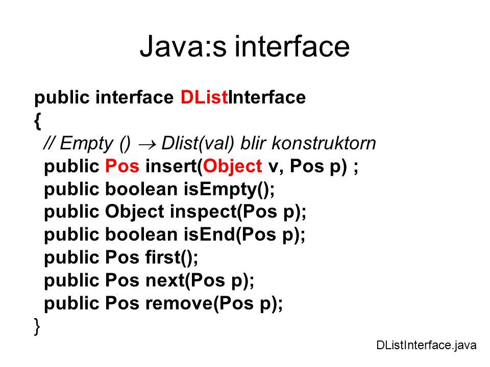 C:s interface /* Funktionsprototyper */ dlist_t *dlist_empty(); pos_t *dlist_insert(dlist_t *list, void *v, pos_t *pos); int dlist_isempty(dlist_t *list); void *dlist_inspect(dlist_t *list, pos_t *pos); int dlist_isend(dlist_t *list, pos_t *pos); pos_t *dlist_first(dlist_t *list); pos_t *dlist_next(dlist_t *list, pos_t *pos); pos_t *dlist_remove(dlist_t *list, pos_t *pos); DList.c