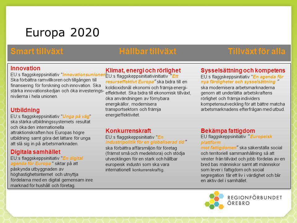 Europa 2020 Smart tillväxtHållbar tillväxtTillväxt för alla Innovation EU:s flaggskeppsinitiativ Innovationsunionen Ska förbättra ramvillkoren och tillgången till finansiering för forskning och innovation.