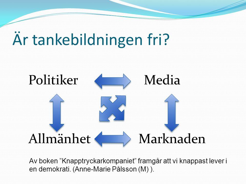 """Är tankebildningen fri? Politiker Media Allmänhet Marknaden Av boken """"Knapptryckarkompaniet"""" framgår att vi knappast lever i en demokrati. (Anne-Marie"""