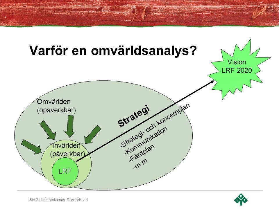 Sid 2 | Lantbrukarnas Riksförbund Varför en omvärldsanalys? LRF Omvärlden (opåverkbar) Vision LRF 2020 Strategi -Strategi- och koncernplan -Kommunikat