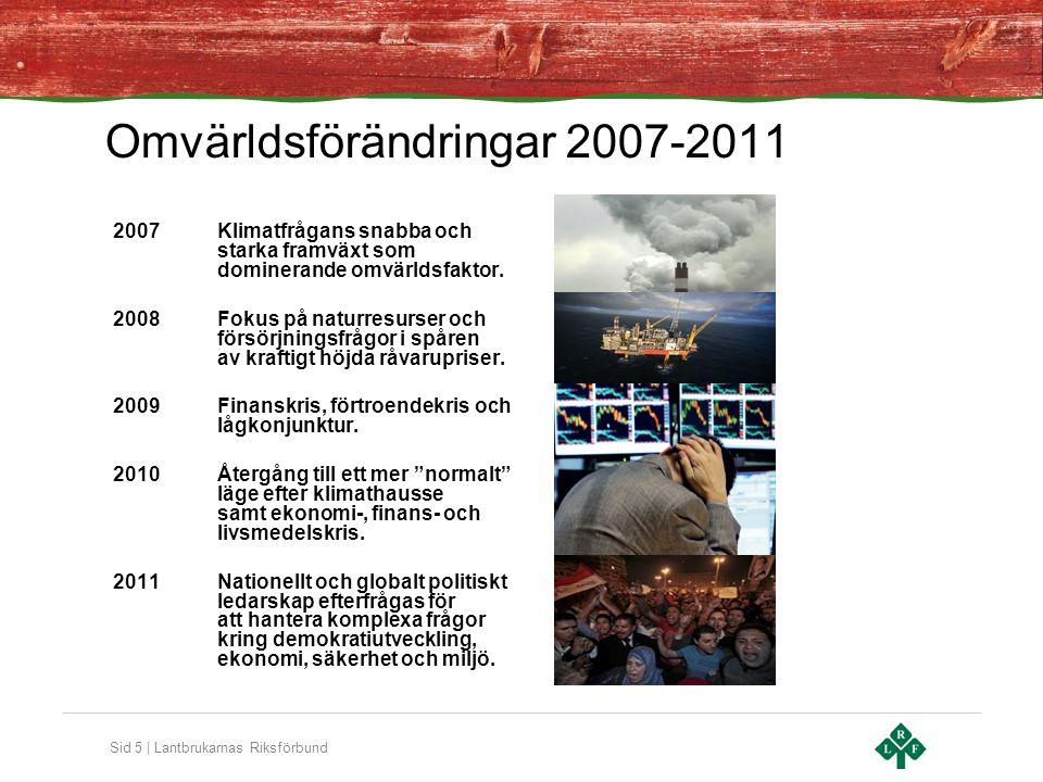 Sid 5 | Lantbrukarnas Riksförbund Omvärldsförändringar 2007-2011 2007Klimatfrågans snabba och starka framväxt som dominerande omvärldsfaktor. 2008 Fok
