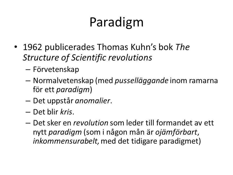 Paradigm 1962 publicerades Thomas Kuhn's bok The Structure of Scientific revolutions – Förvetenskap – Normalvetenskap (med pusselläggande inom ramarna för ett paradigm) – Det uppstår anomalier.