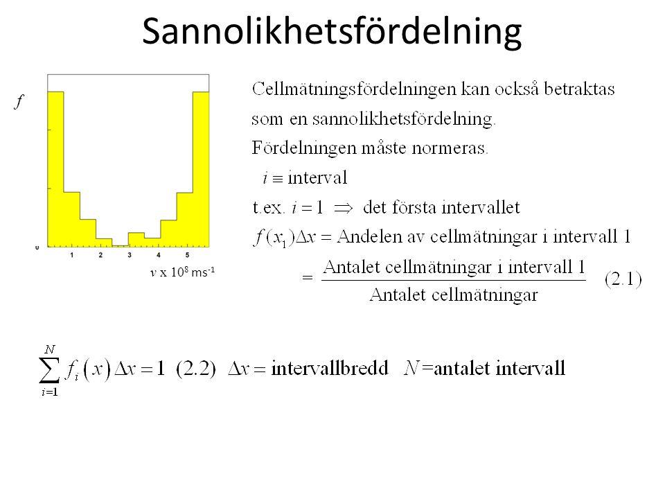 Sannolikhetsfördelning v x 10 8 ms -1 f