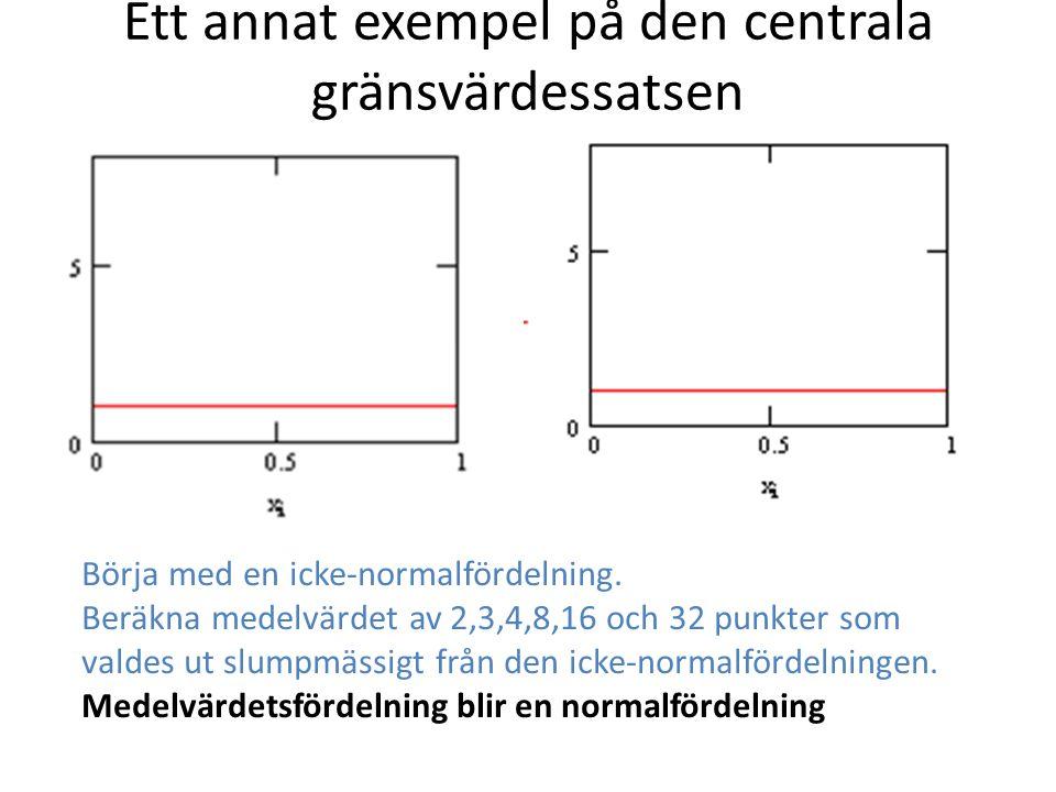Ett annat exempel på den centrala gränsvärdessatsen Börja med en icke-normalfördelning. Beräkna medelvärdet av 2,3,4,8,16 och 32 punkter som valdes ut
