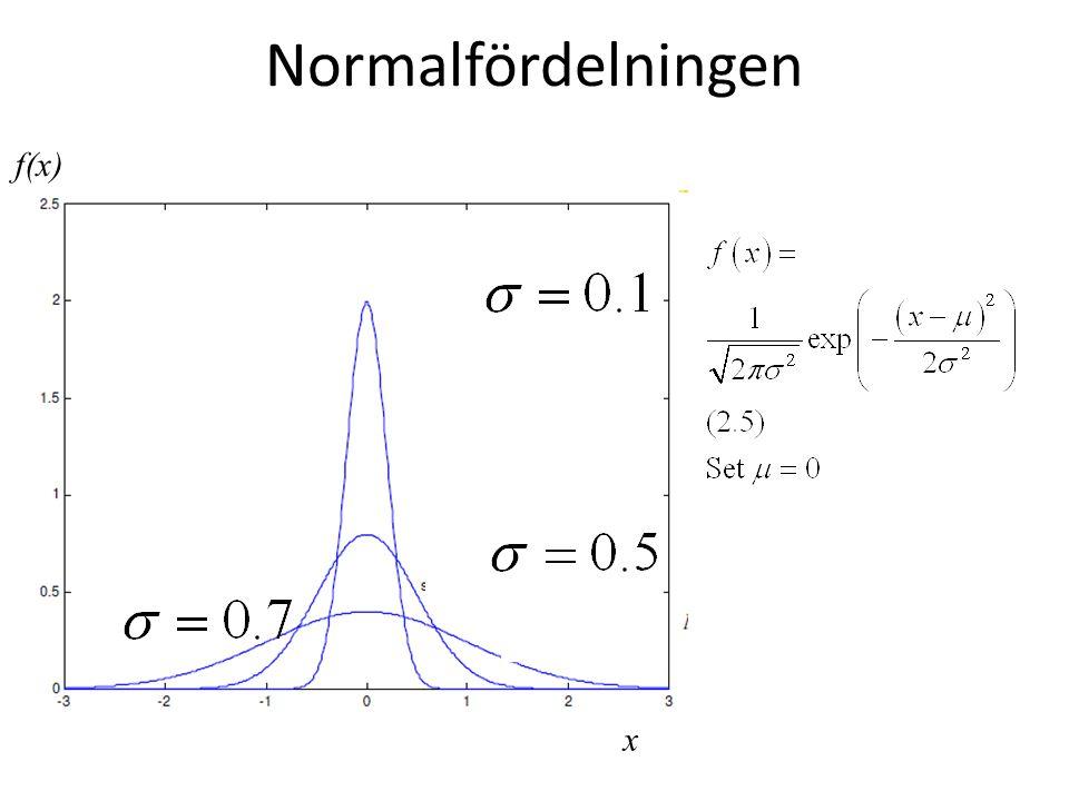 Normalfördelningen x f(x)
