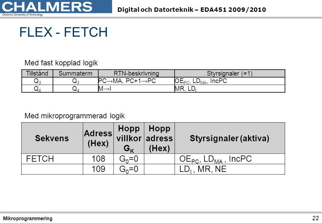 Digital och Datorteknik – EDA451 2009/2010 Sekvens Adress (Hex) Hopp villkor G K Hopp adress (Hex) Styrsignaler (aktiva) FETCH108G 0 =0OE PC, LD MA, IncPC 109G 0 =0LD I, MR, NE FLEX - FETCH 22 Mikroprogrammering TillståndSummatermRTN-beskrivningStyrsignaler (=1) Q3Q3 Q3Q3 PC→MA, PC+1→PCOE PC, LD MA, IncPC Q4Q4 Q4Q4 M→IM→IMR, LD I Med fast kopplad logik Med mikroprogrammerad logik