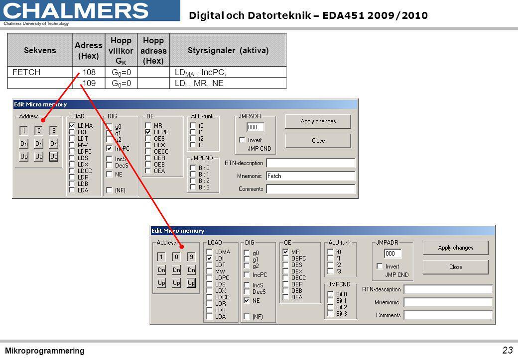 Digital och Datorteknik – EDA451 2009/2010 23 Mikroprogrammering Sekvens Adress (Hex) Hopp villkor G K Hopp adress (Hex) Styrsignaler (aktiva) FETCH10