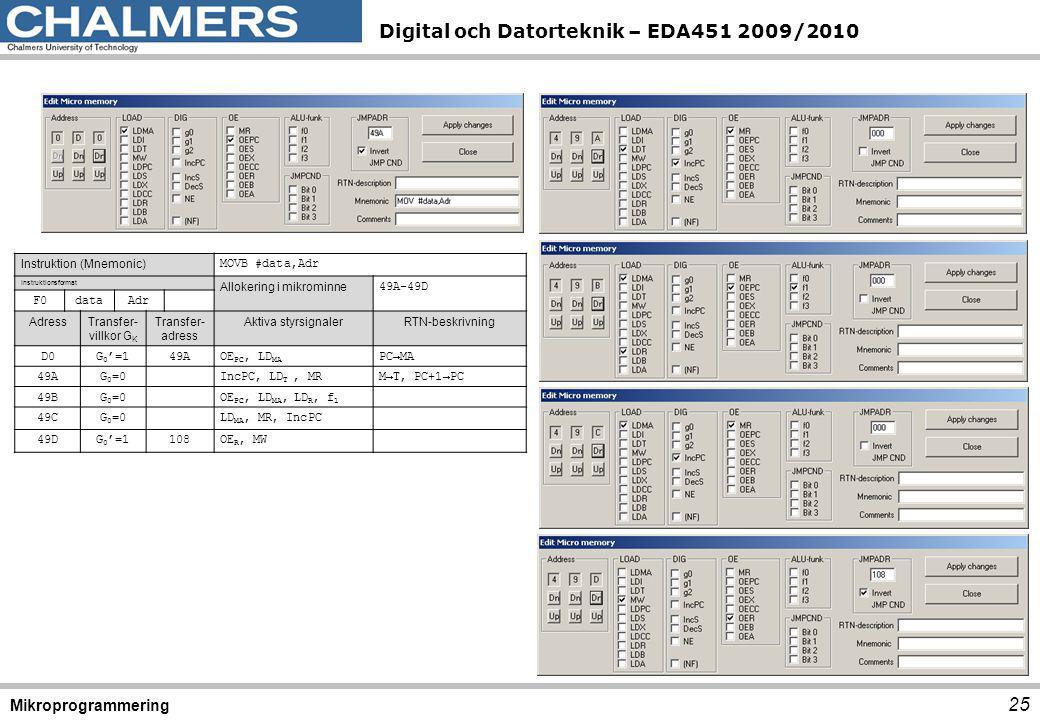 Digital och Datorteknik – EDA451 2009/2010 25 Mikroprogrammering Instruktion (Mnemonic) MOVB #data,Adr Instruktionsformat Allokering i mikrominne 49A-
