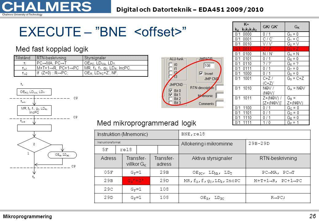 """Digital och Datorteknik – EDA451 2009/2010 26 Mikroprogrammering EXECUTE – """"BNE """" TillståndRTN-beskrivningStyrsignaler ii PC→MA, PC→TOE PC, LD MA, L"""