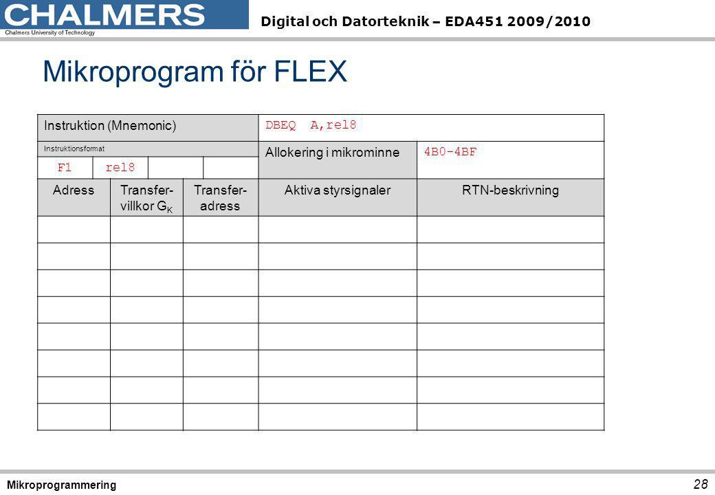 Digital och Datorteknik – EDA451 2009/2010 Mikroprogram för FLEX 28 Mikroprogrammering Instruktion (Mnemonic) DBEQ A,rel8 Instruktionsformat Allokering i mikrominne 4B0-4BF F1rel8 AdressTransfer- villkor G K Transfer- adress Aktiva styrsignalerRTN-beskrivning