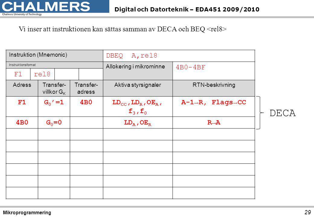 Digital och Datorteknik – EDA451 2009/2010 29 Mikroprogrammering Instruktion (Mnemonic) DBEQ A,rel8 Instruktionsformat Allokering i mikrominne 4B0-4BF F1rel8 AdressTransfer- villkor G K Transfer- adress Aktiva styrsignalerRTN-beskrivning F1G 0 '=14B0LD CC,LD R,OE A, f 3,f 0 A-1→R, Flags→CC 4B0G 0 =0LD A,OE R R→A Vi inser att instruktionen kan sättas samman av DECA och BEQ DECA